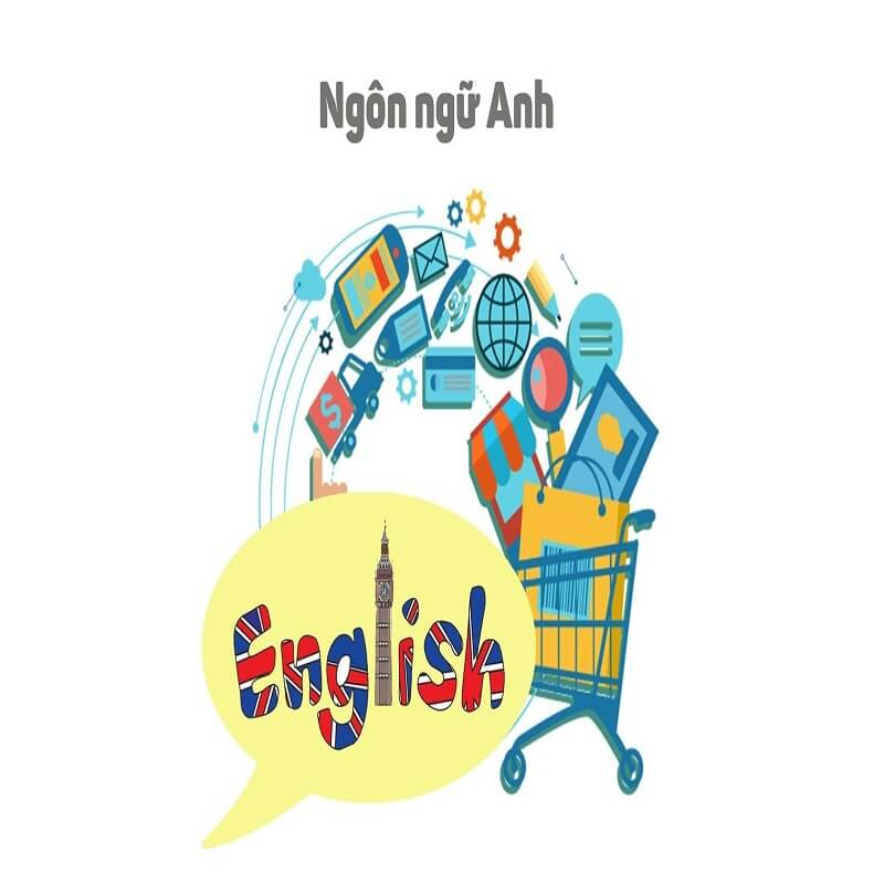 Ngôn ngữ Anh là gì