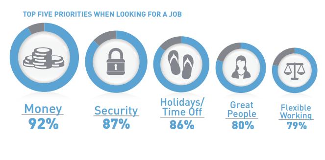 những rủi ro khi xin việc làm 7