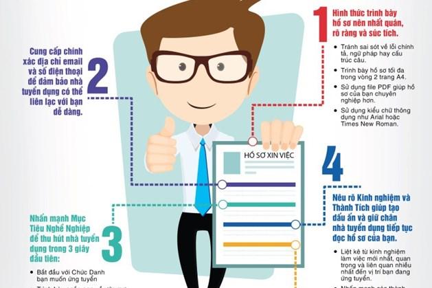 TOP 6 trang web hỗ trợ thiết kế CV xin việc nhanh chóng và đơn giản nhất