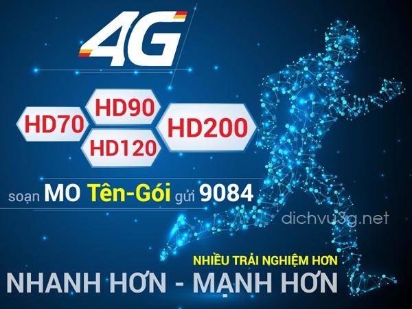 Đăng ký gói dịch vụ 4G HD300 mạng mobifone